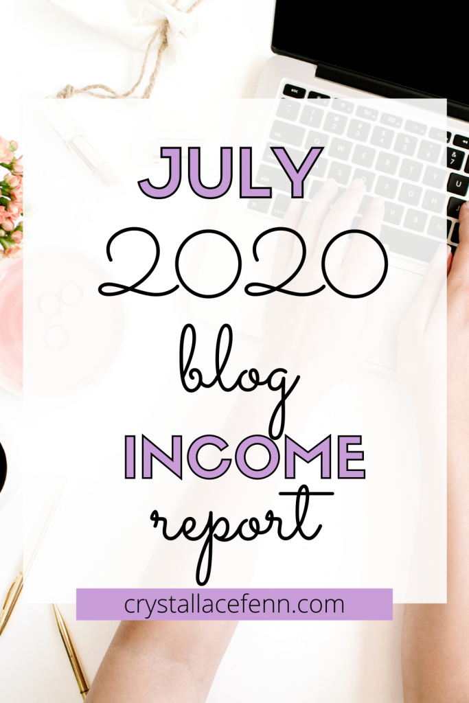 My Second Month Blog Income Report